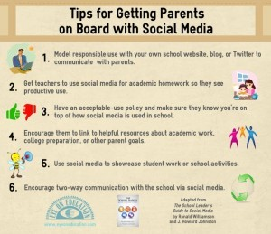 tips for getting parents onboard with social media