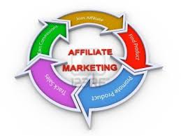 Basic Strategies of Affiliate Marketing